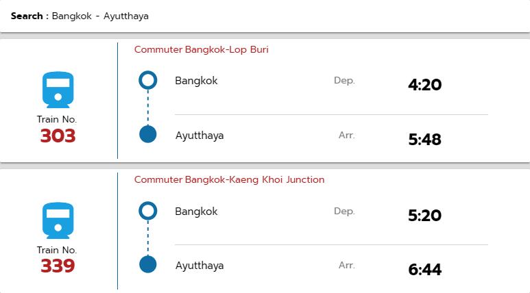 タイ鉄道のアユタヤ行きタイムテーブル